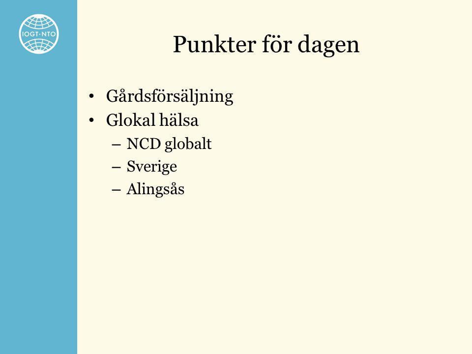 Punkter för dagen Gårdsförsäljning Glokal hälsa NCD globalt Sverige