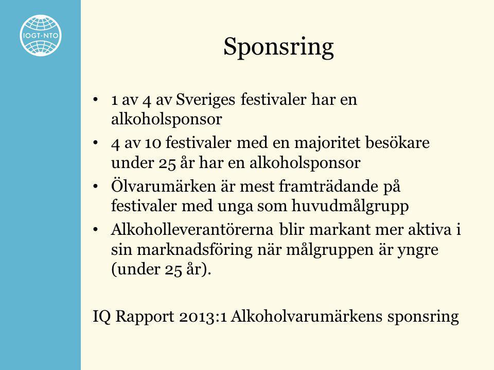 Sponsring 1 av 4 av Sveriges festivaler har en alkoholsponsor