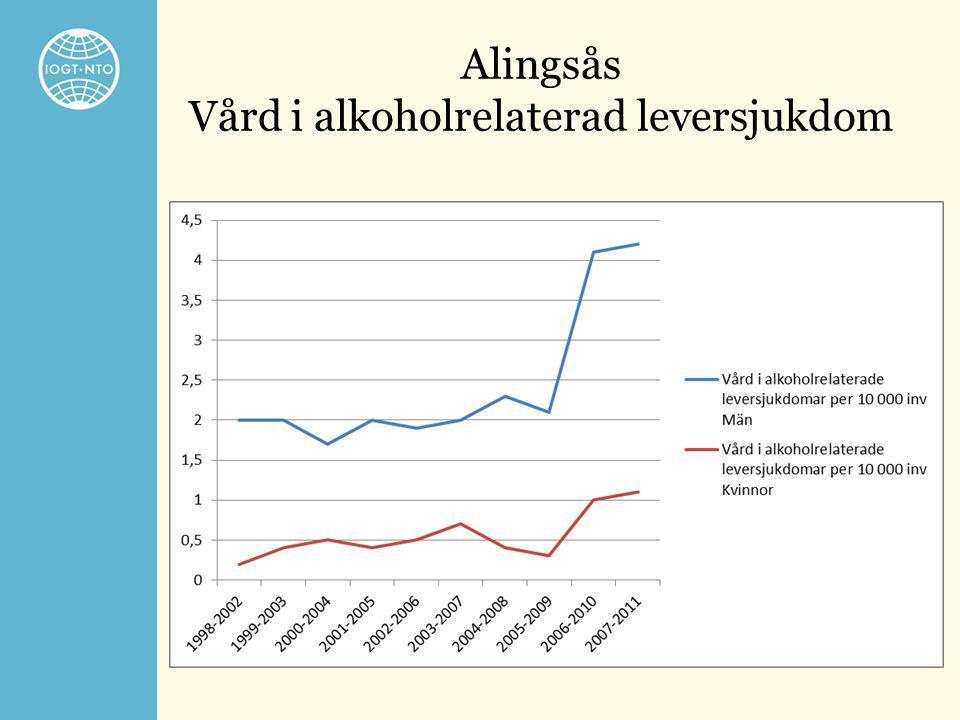 Alingsås Vård i alkoholrelaterad leversjukdom