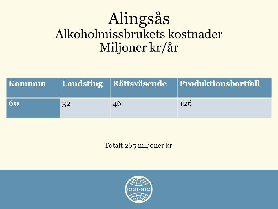 Alingsås Alkoholmissbrukets kostnader