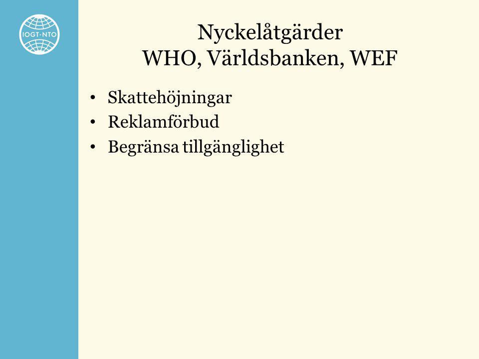 Nyckelåtgärder WHO, Världsbanken, WEF