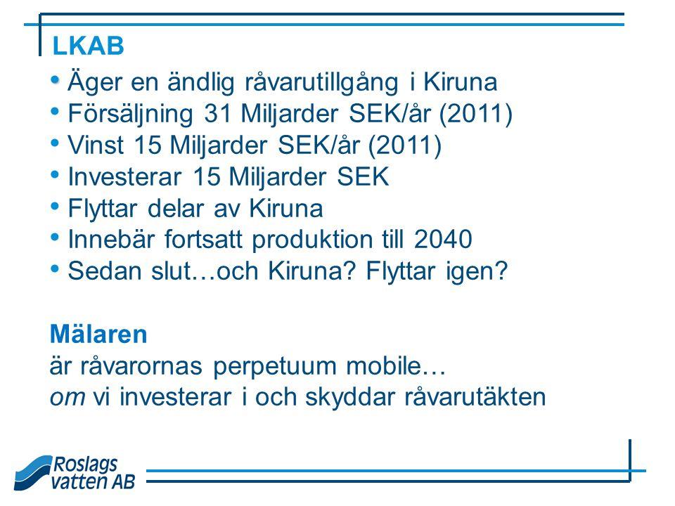 LKAB Äger en ändlig råvarutillgång i Kiruna. Försäljning 31 Miljarder SEK/år (2011) Vinst 15 Miljarder SEK/år (2011)