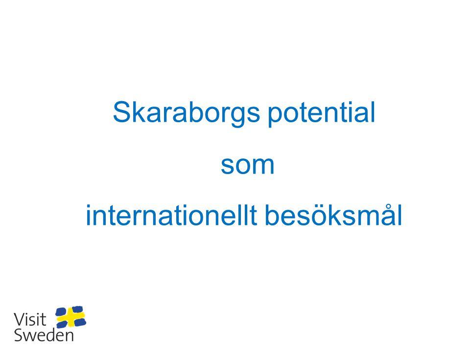 internationellt besöksmål