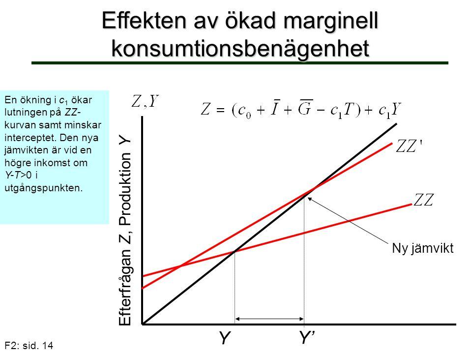 Effekten av ökad marginell konsumtionsbenägenhet