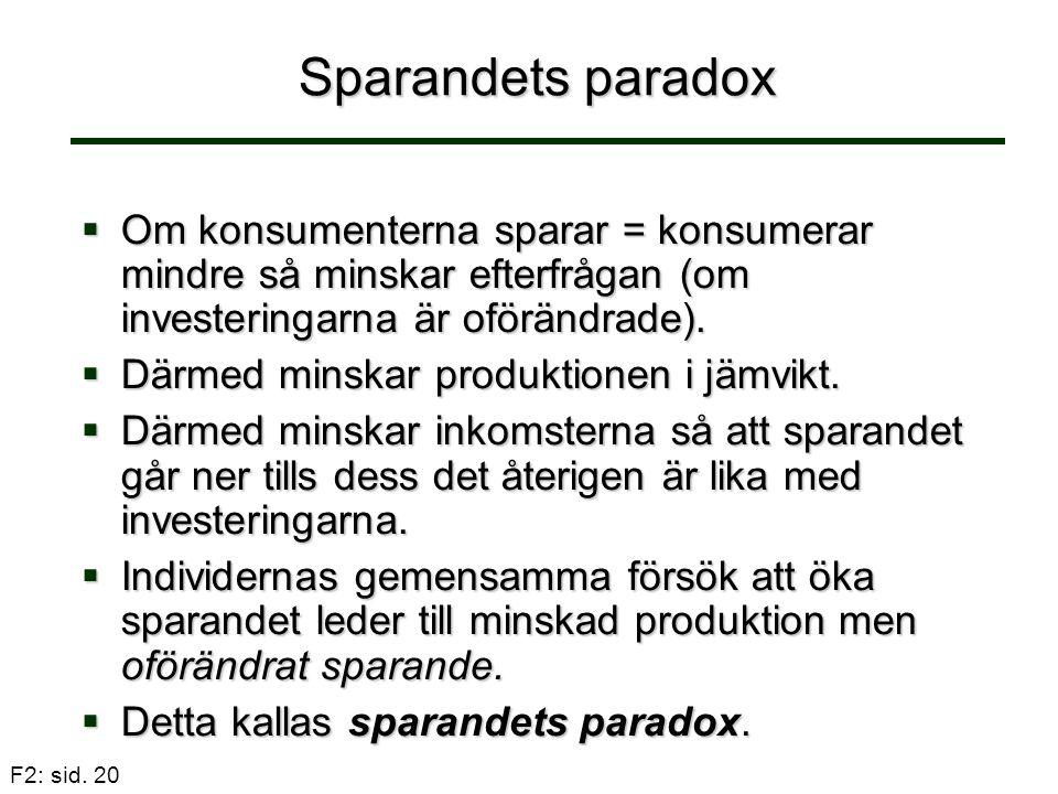 Sparandets paradox Om konsumenterna sparar = konsumerar mindre så minskar efterfrågan (om investeringarna är oförändrade).