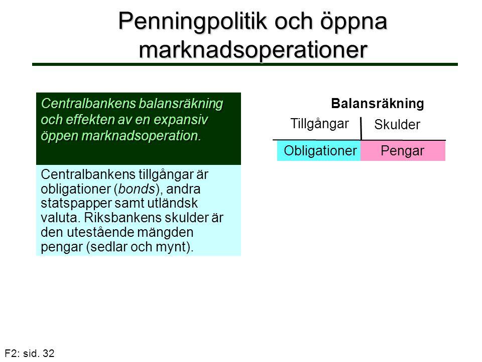 Penningpolitik och öppna marknadsoperationer