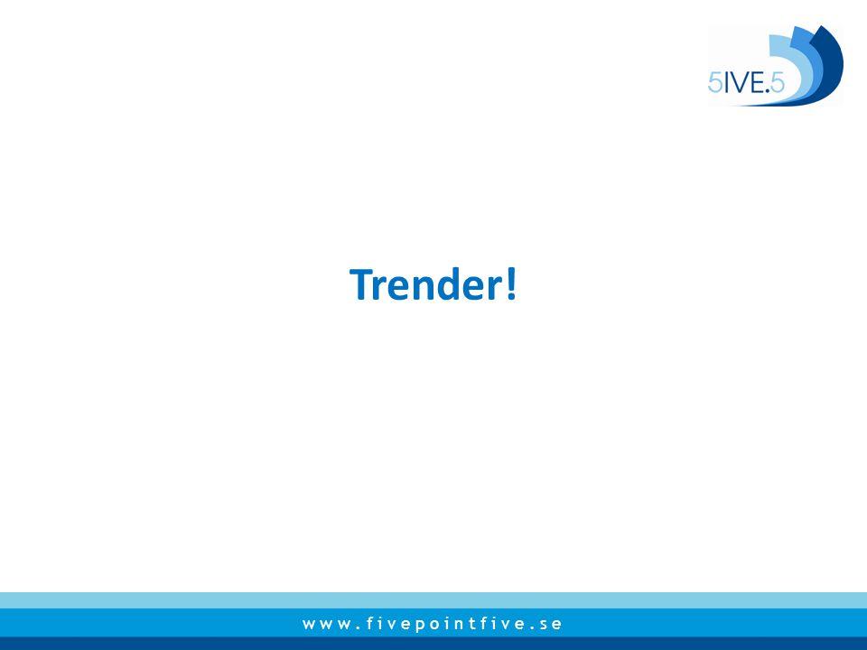Trender!