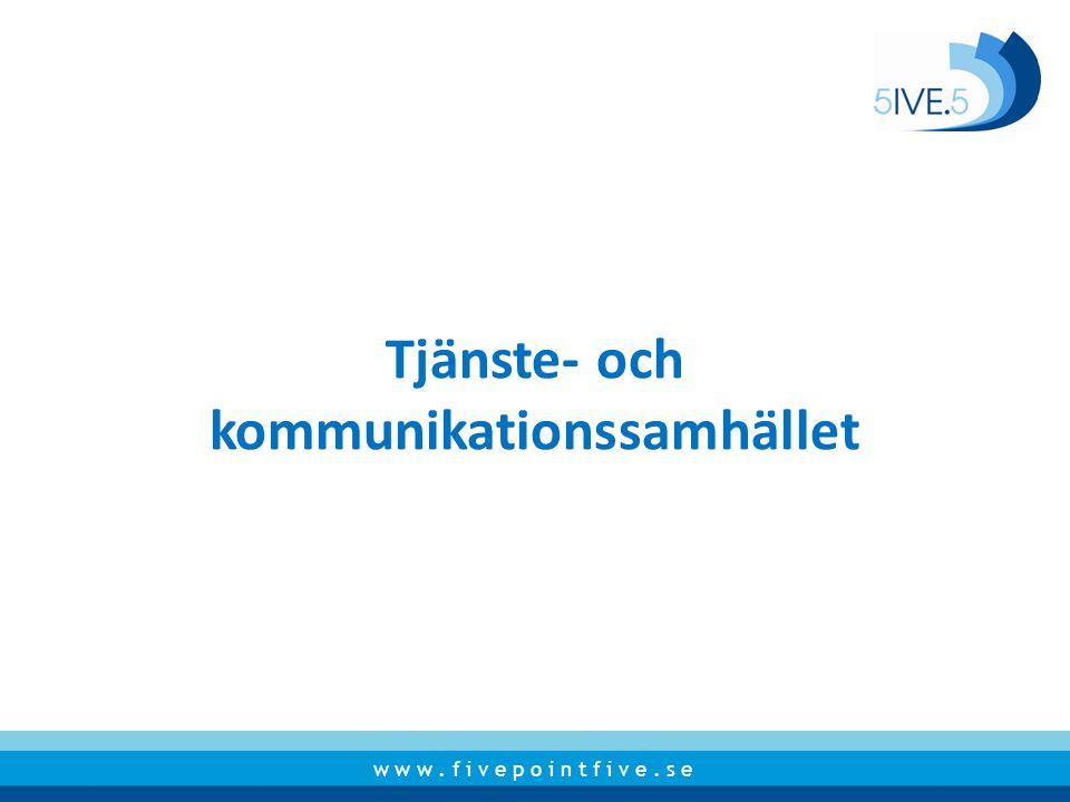 kommunikationssamhället