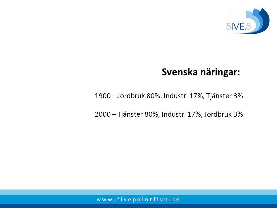 1900 – Jordbruk 80%, Industri 17%, Tjänster 3%