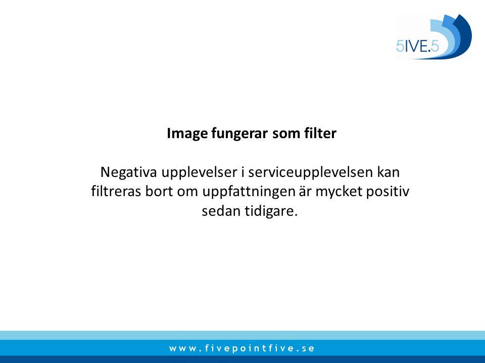 Image fungerar som filter