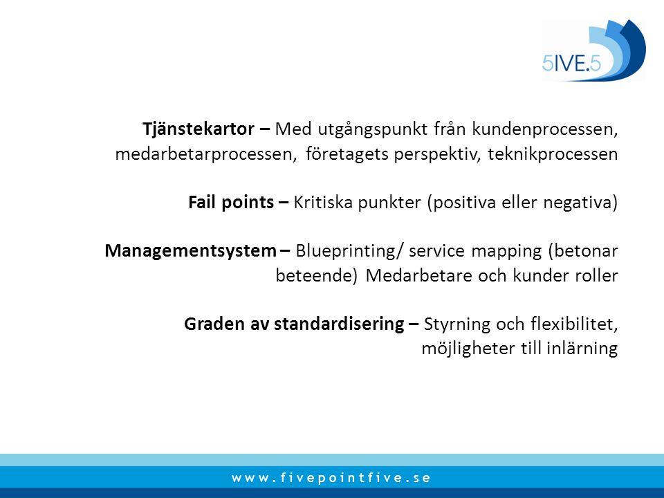 Tjänstekartor – Med utgångspunkt från kundenprocessen, medarbetarprocessen, företagets perspektiv, teknikprocessen