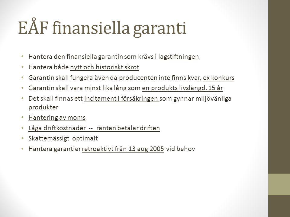 EÅF finansiella garanti