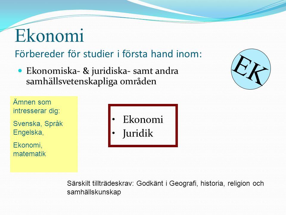 Ekonomi Förbereder för studier i första hand inom: