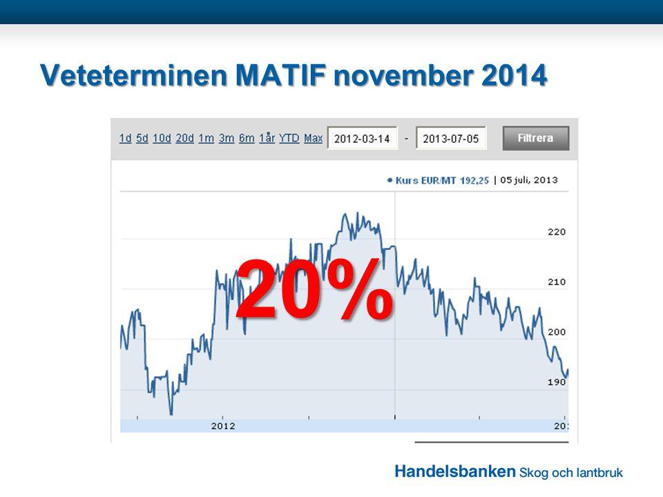 Veteterminen MATIF november 2014