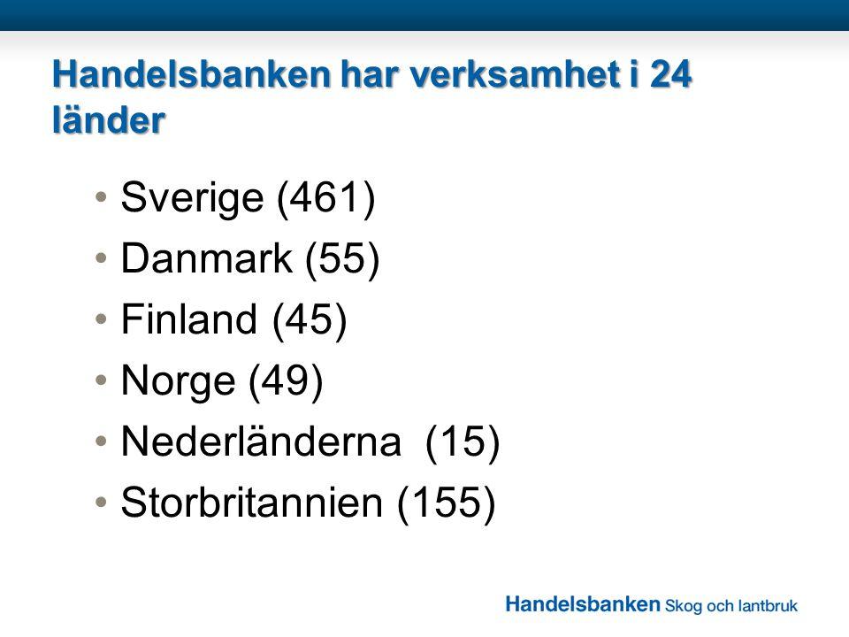 Handelsbanken har verksamhet i 24 länder