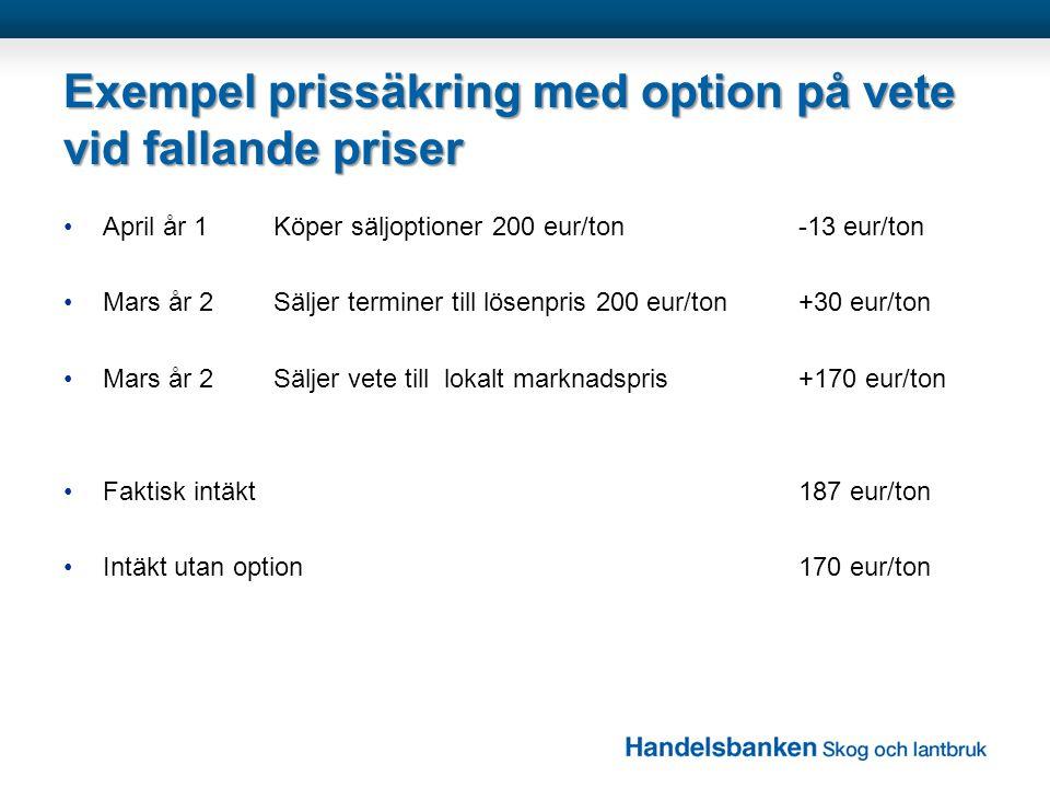 Exempel prissäkring med option på vete vid fallande priser