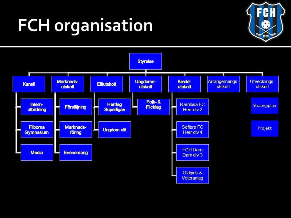 FCH organisation Styrelse Kansli Intern- utbildning Filborna Gymnasium