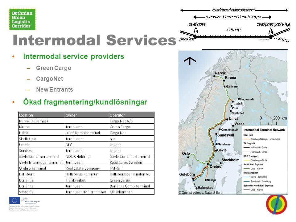 Intermodal Services Intermodal service providers