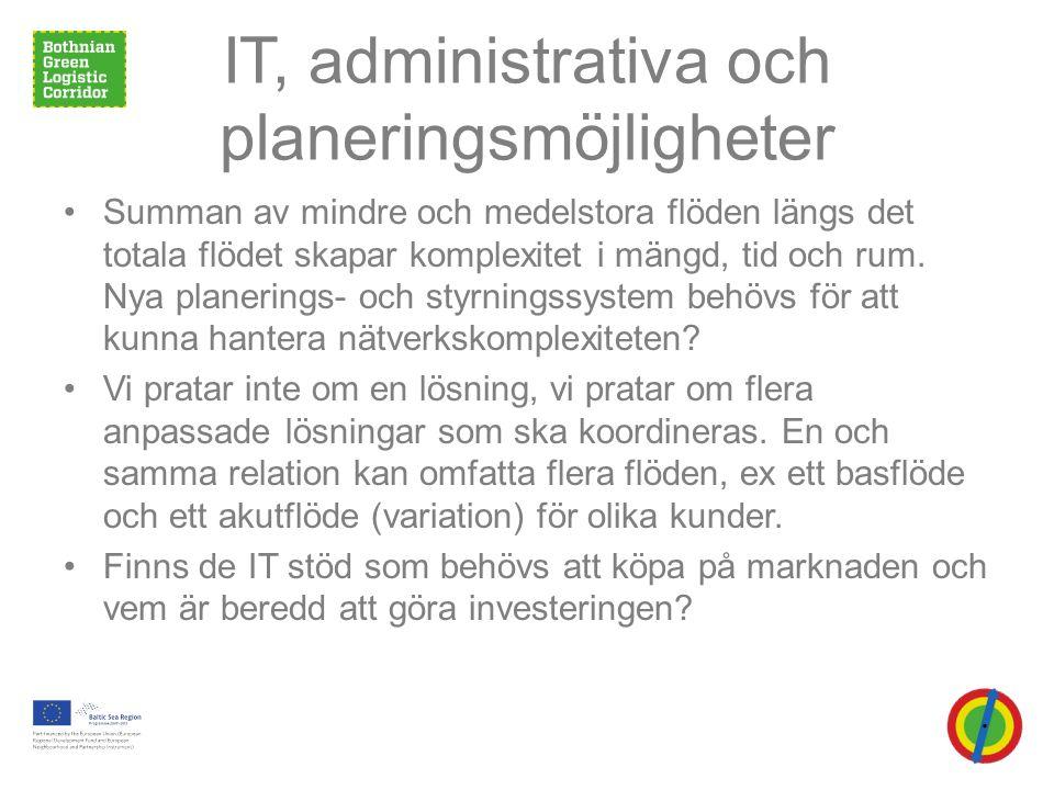 IT, administrativa och planeringsmöjligheter