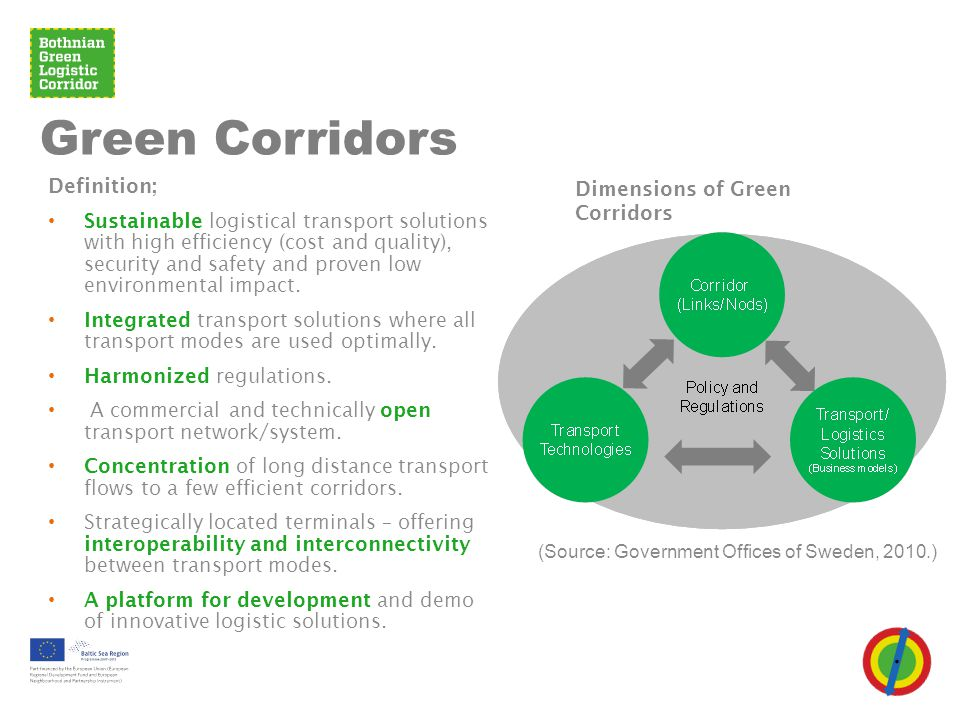 Green Corridors Definition;
