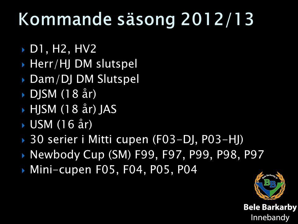 Kommande säsong 2012/13 D1, H2, HV2 Herr/HJ DM slutspel