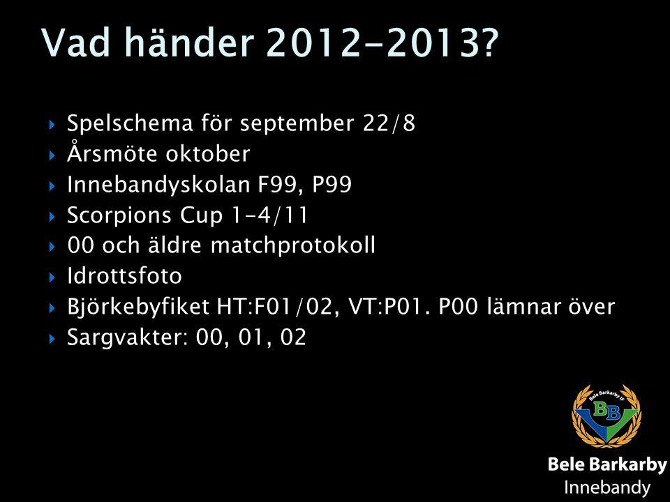 Vad händer 2012-2013 Spelschema för september 22/8 Årsmöte oktober