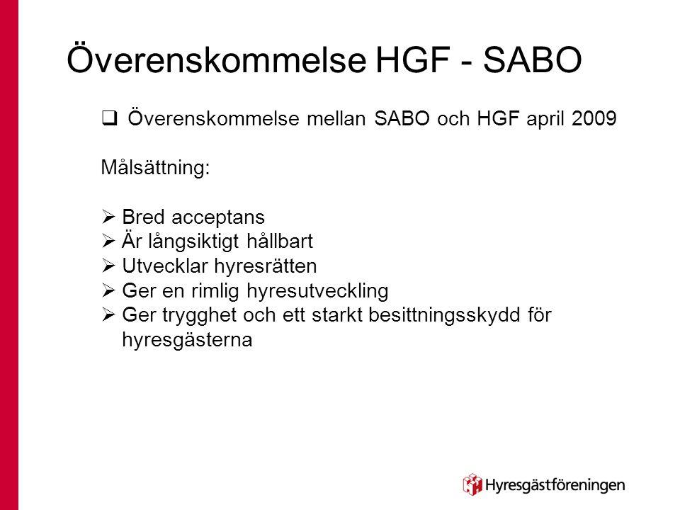 Överenskommelse HGF - SABO