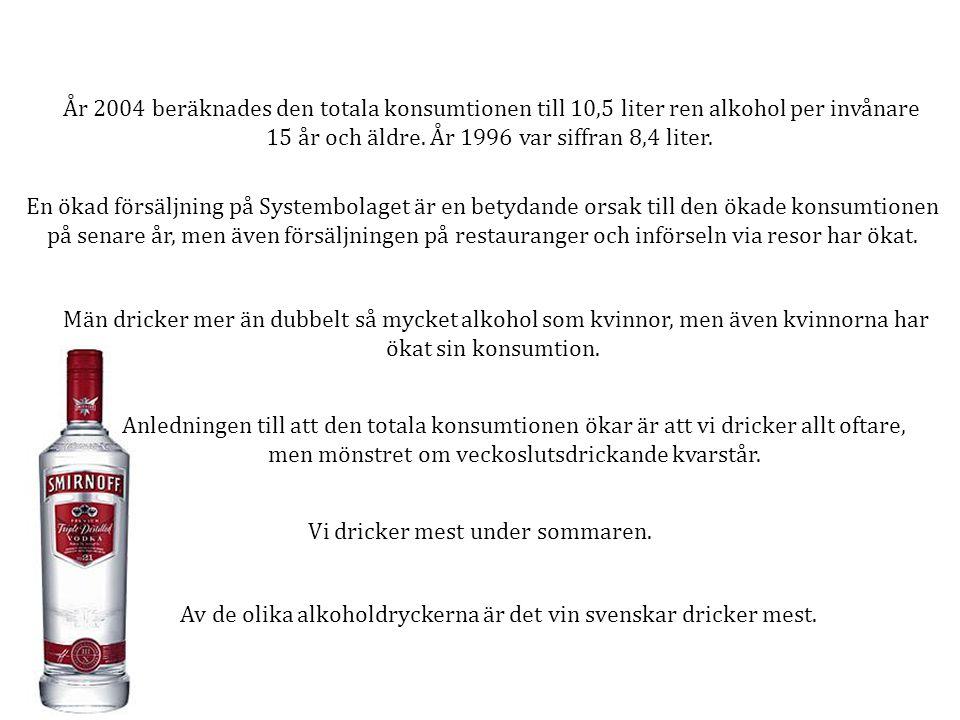 15 år och äldre. År 1996 var siffran 8,4 liter.