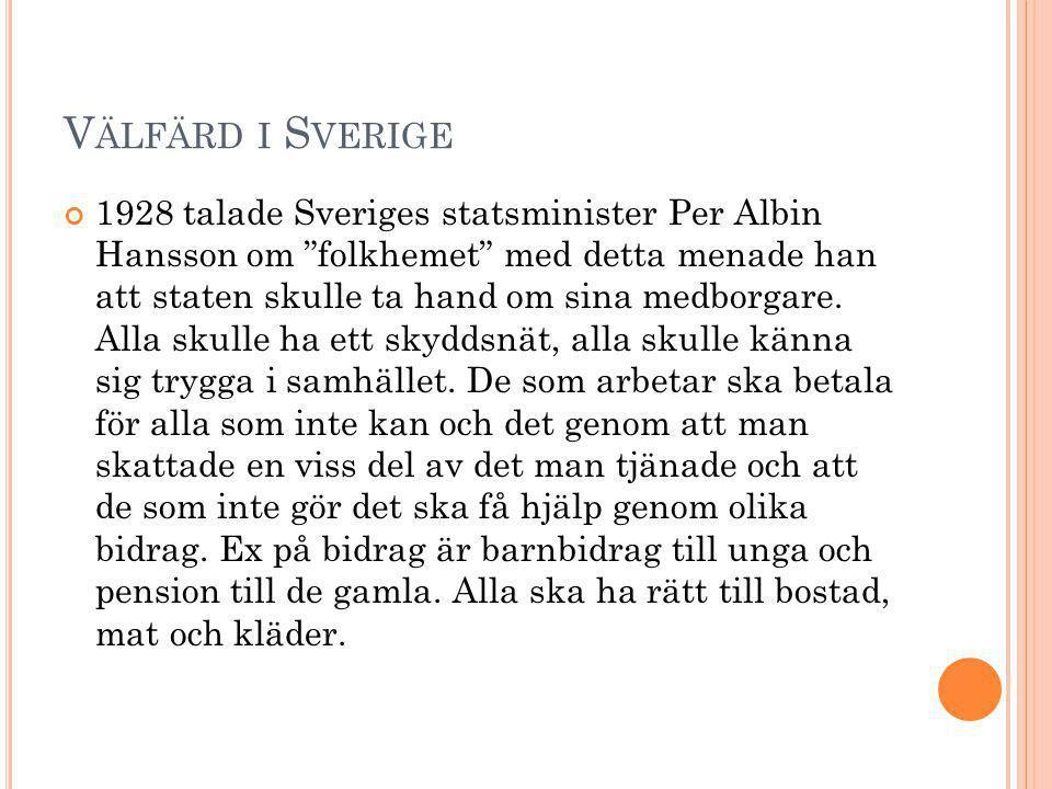 Välfärd i Sverige