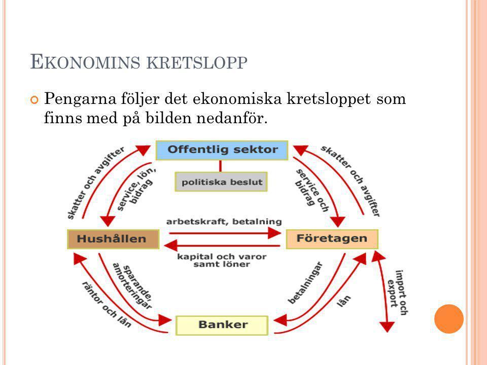 Ekonomins kretslopp Pengarna följer det ekonomiska kretsloppet som finns med på bilden nedanför.