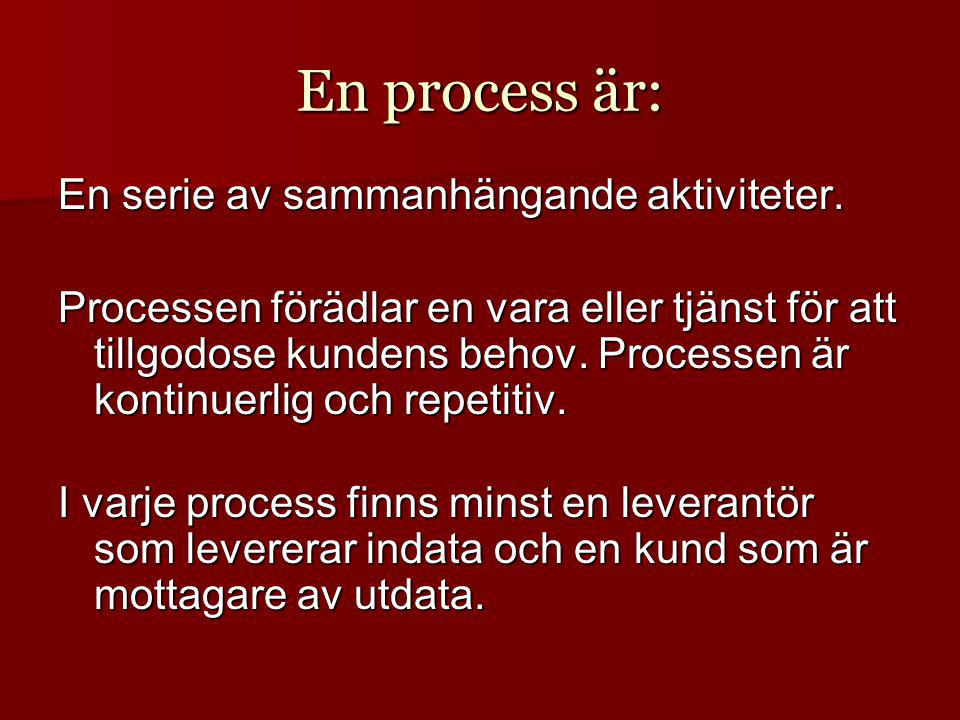 En process är: En serie av sammanhängande aktiviteter.
