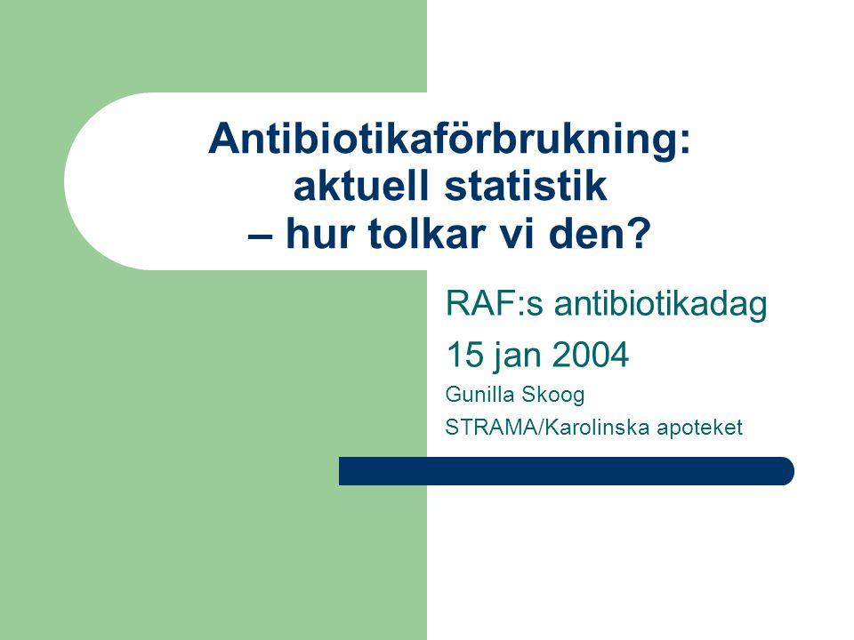 Antibiotikaförbrukning: aktuell statistik – hur tolkar vi den
