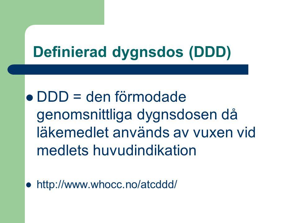 Definierad dygnsdos (DDD)