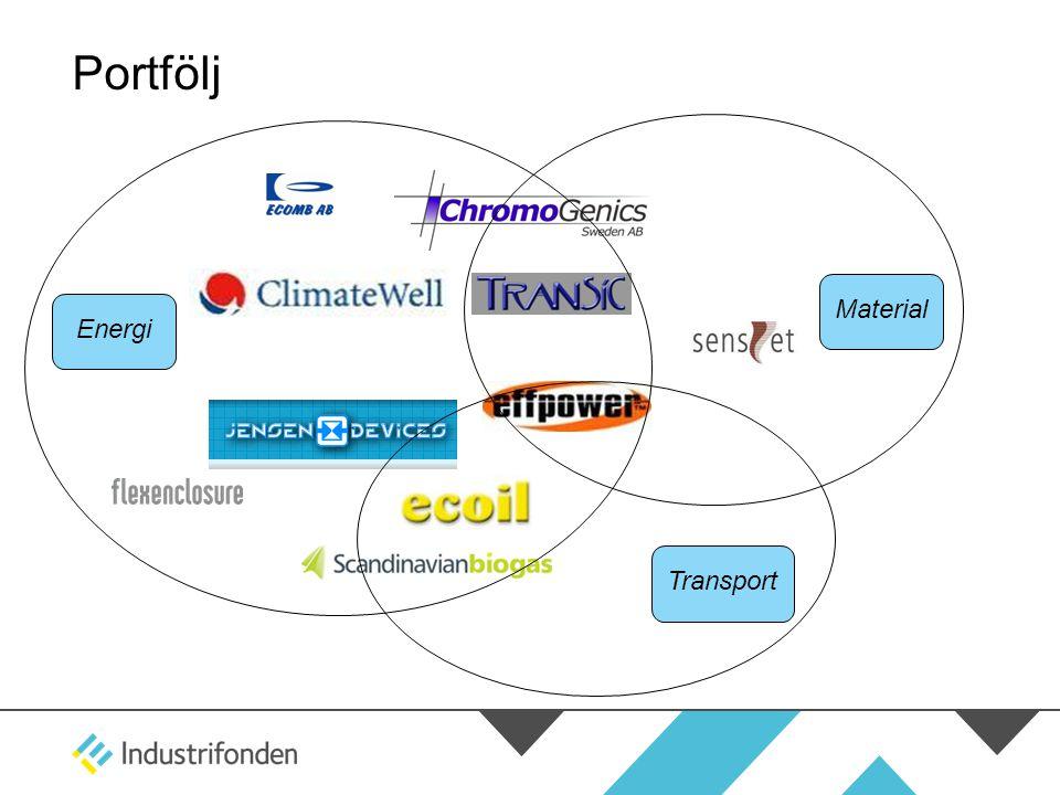 Portfölj Material Energi Transport