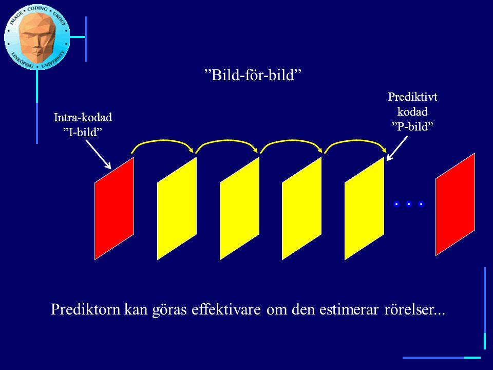 Prediktorn kan göras effektivare om den estimerar rörelser...