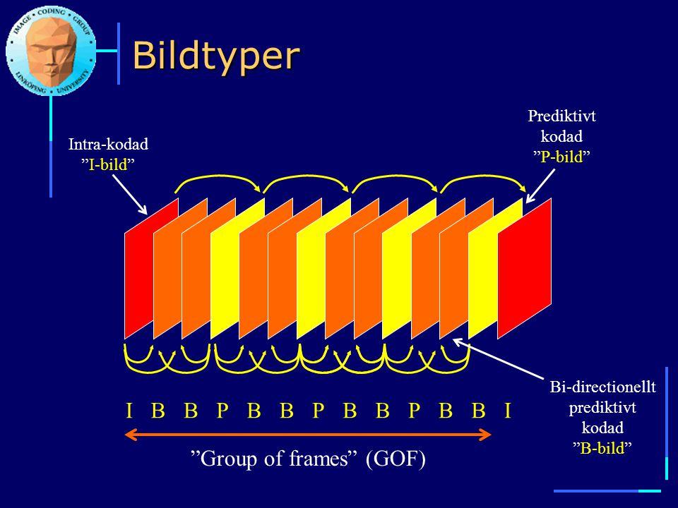 Bildtyper I B P Group of frames (GOF) Prediktivt kodad P-bild