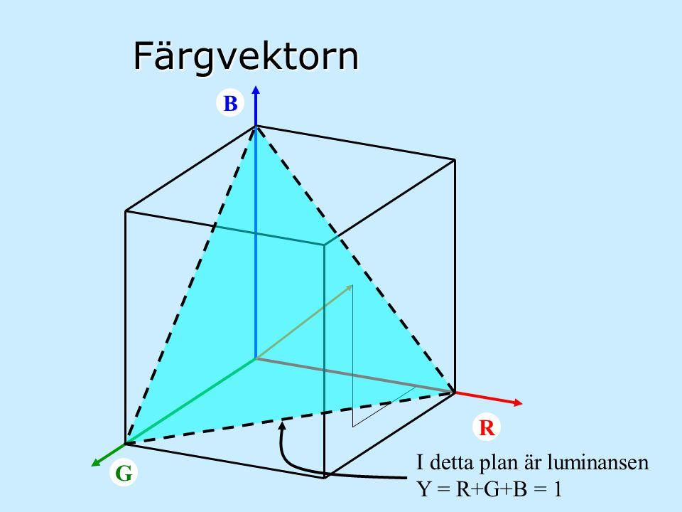 Färgvektorn B I detta plan är luminansen Y = R+G+B = 1 R G