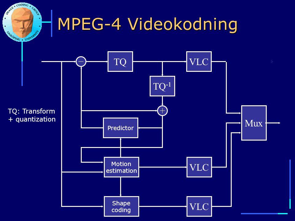 MPEG-4 Videokodning TQ-1 TQ VLC Mux VLC VLC