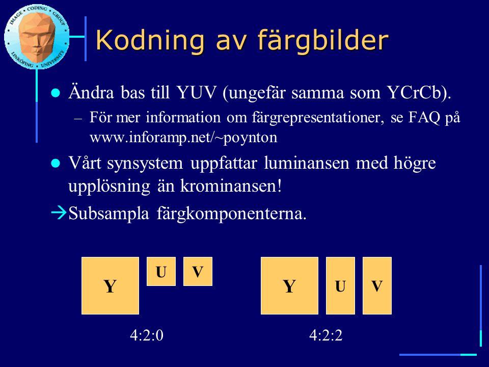 Kodning av färgbilder Ändra bas till YUV (ungefär samma som YCrCb).