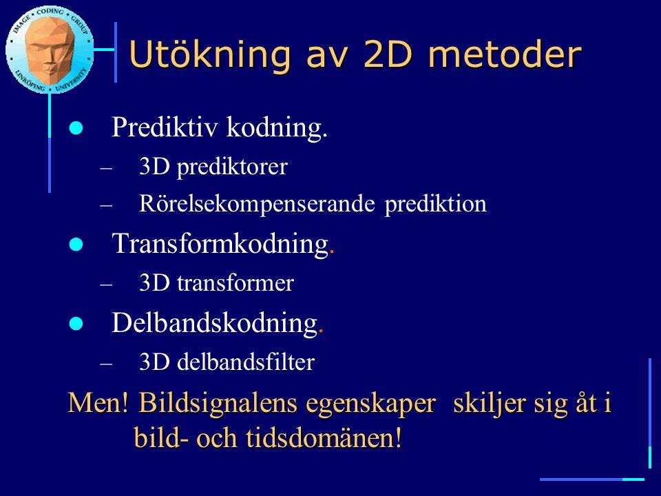 Utökning av 2D metoder Prediktiv kodning. Transformkodning.