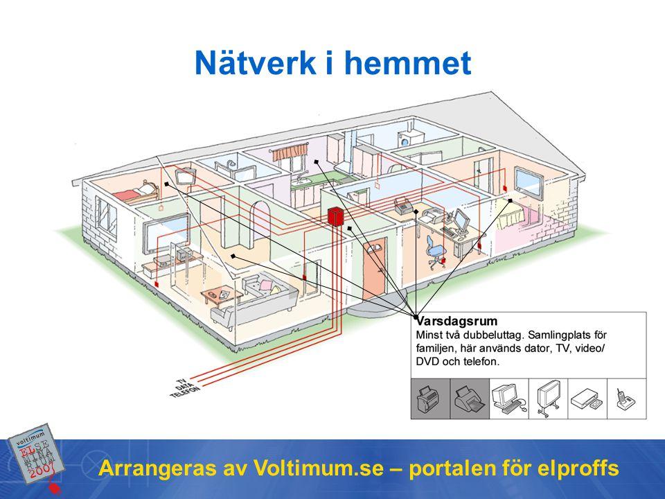 Nätverk i hemmet Arrangeras av Voltimum.se – portalen för elproffs