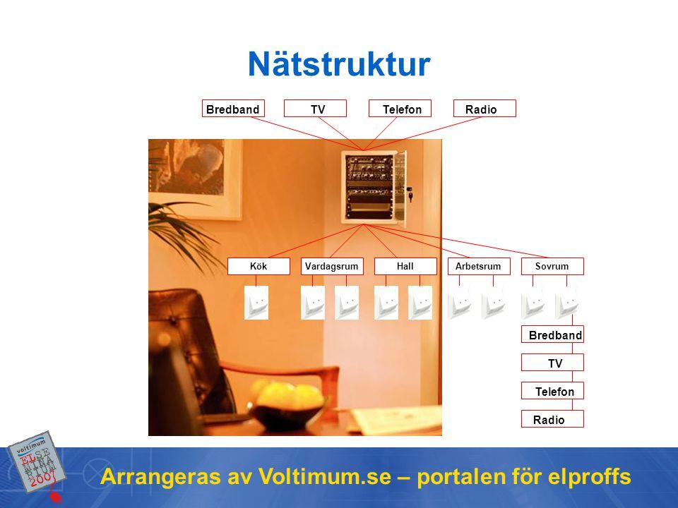 Nätstruktur Arrangeras av Voltimum.se – portalen för elproffs Bredband