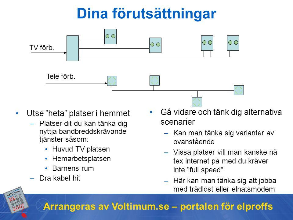 Dina förutsättningar Arrangeras av Voltimum.se – portalen för elproffs