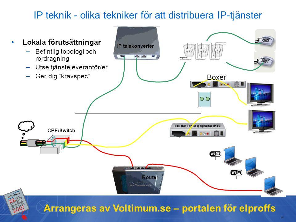 IP teknik - olika tekniker för att distribuera IP-tjänster