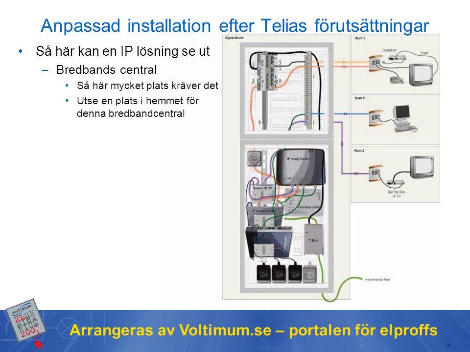 Anpassad installation efter Telias förutsättningar