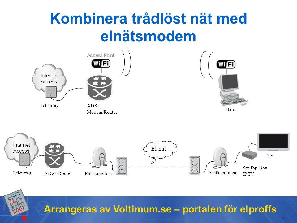 Kombinera trådlöst nät med elnätsmodem