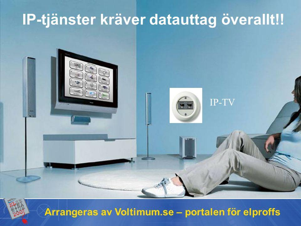 IP-tjänster kräver datauttag överallt!!