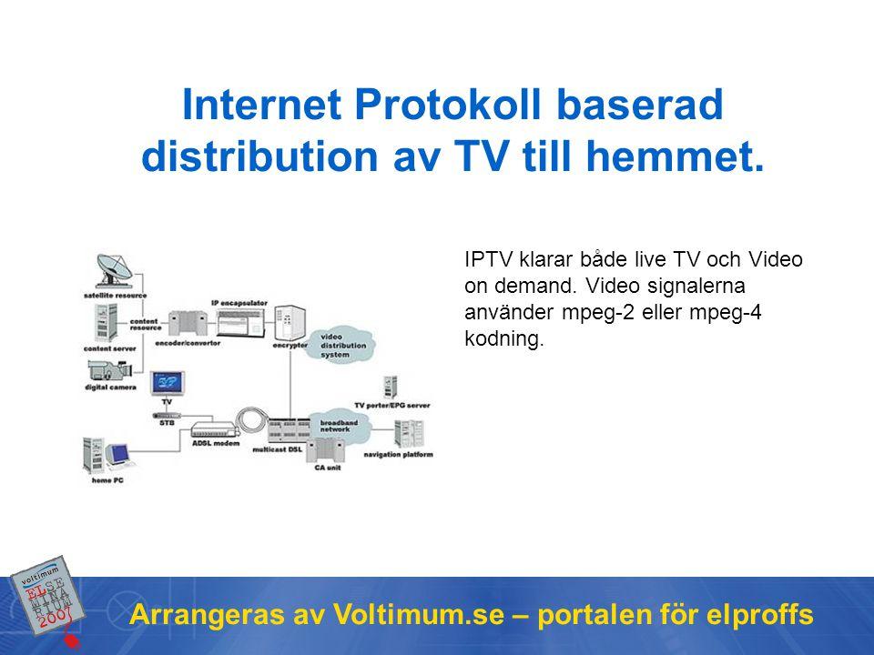 Internet Protokoll baserad distribution av TV till hemmet.