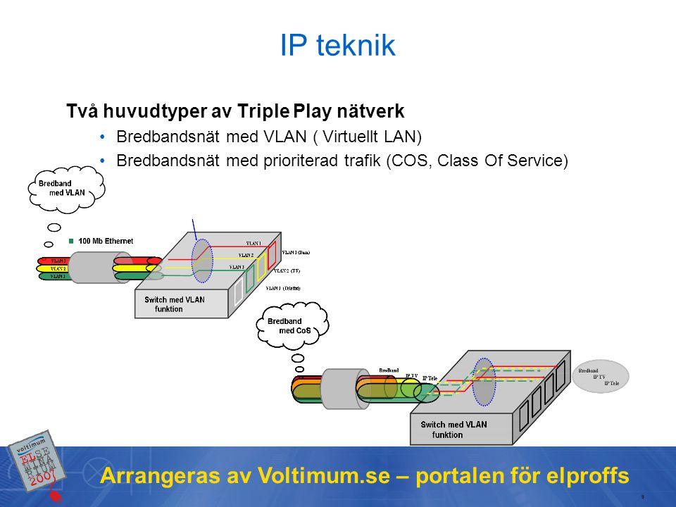 IP teknik Arrangeras av Voltimum.se – portalen för elproffs