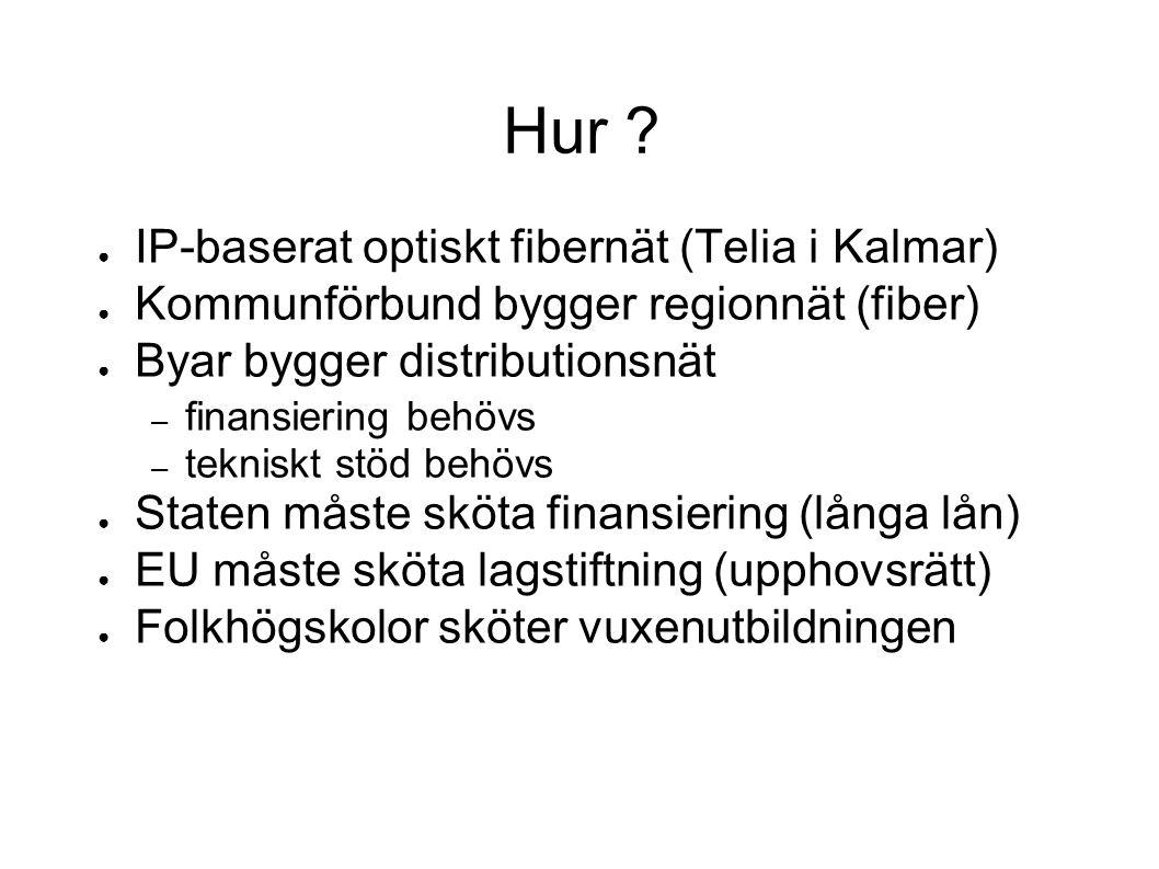 Hur IP-baserat optiskt fibernät (Telia i Kalmar)